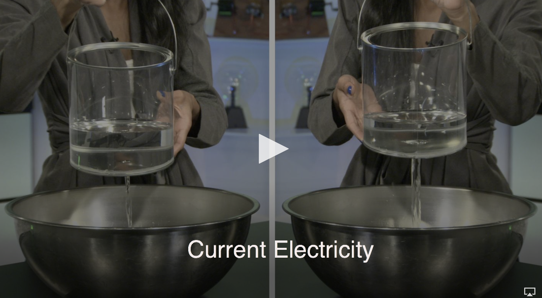 Unit 9: Current Electricity - bhs physics